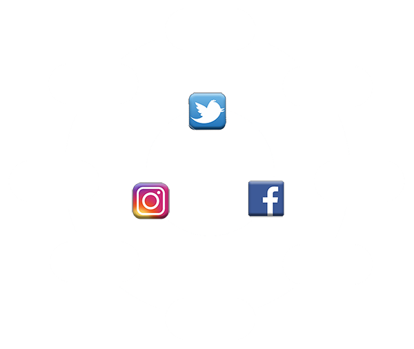 Social media content creation process.